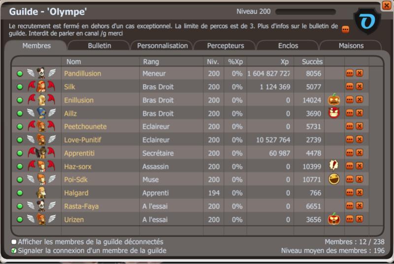 Candidature groupée : Fusion - 'Olympe' Captur12