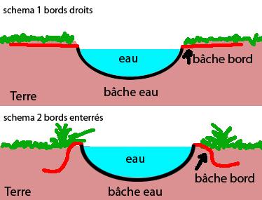 Bassin et cascade Bords_10