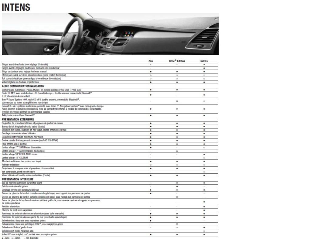 [Fred49] Laguna III.3 Estate dci 2.0 175 Intens boite méca 4 control Eqpt_i12