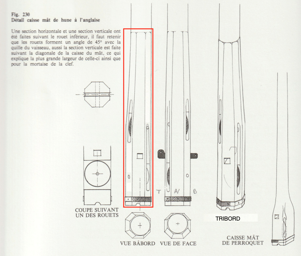 V74 Système Gautier - San Juan Nepomuceno - Page 12 Caisse11