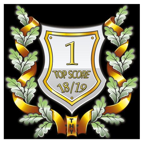 STAGIONE 18/19 - CLASSIFICA TOP SCORE Base1810