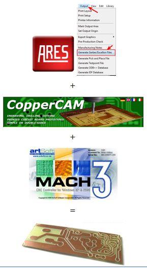 كيفية تحويل وقشط  mill مخطط PCB على ماكينة CNC 110