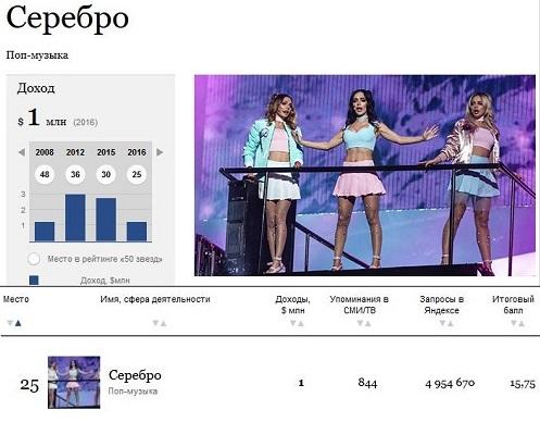 Новости о группе Серебро - Страница 3 02470210