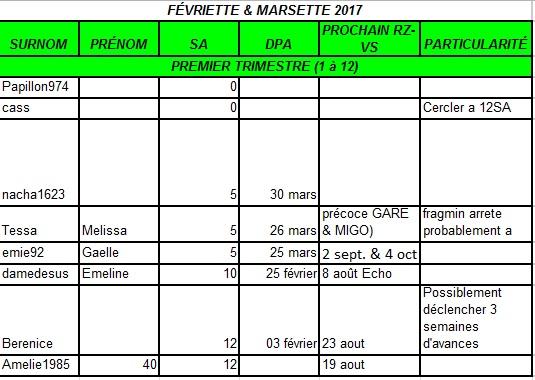 Févriette et Marsette 2017 - Page 12 Fyyvri12