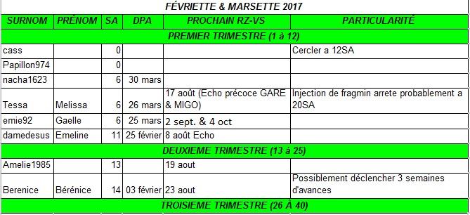 Févriette et Marsette 2017 - Page 13 Fyyvri14