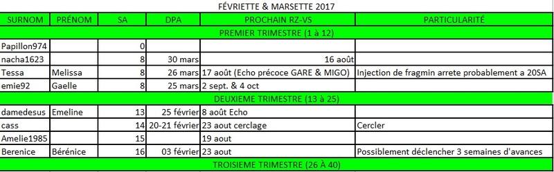 Févriette et Marsette 2017 - Page 15 Fyyvri16