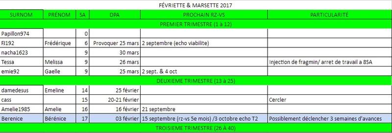 Févriette et Marsette 2017 - Page 17 Fyyvri18