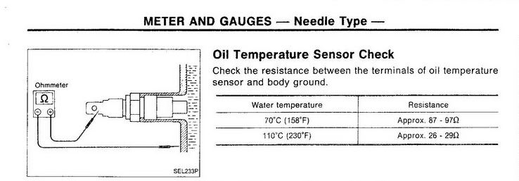 Oil Temperature Sender Oil_te11