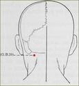 6 points d'acupression pour soulager les mots de tête 6-poin12
