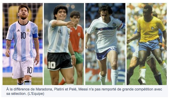 Copa America 2016 Foot10