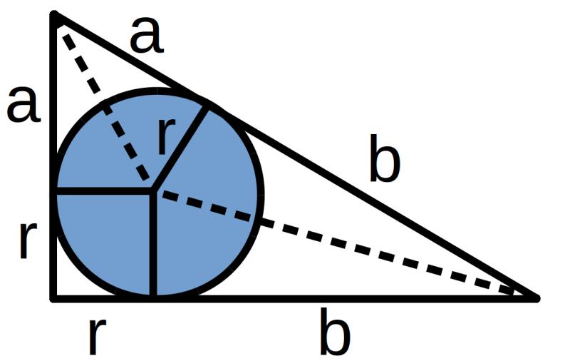Preuve du théorème de Pythagore par le cercle inscrit Pythag10