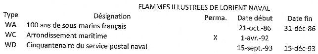 flammes Lorient naval, date de mise en service et retraint Flamme11