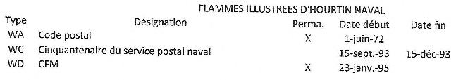 NAVAL - flammes de Hourtin naval, date de mise en service et retrait Flamme13