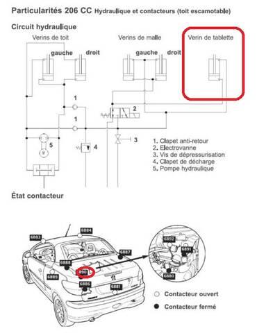 Cylindre hydraulique capote r129 MERCEDES-BENZ A 1298001672 Service De Réparation