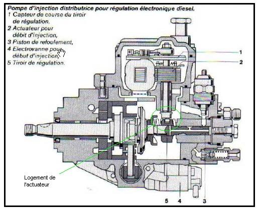 [ BMW E34 525tds M51 an 1995  ] Problème pompe à injection et démarrage 13_pi_10