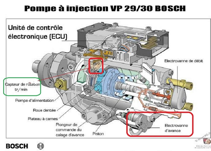 [ bmw E46 320d M47 an 1998 ] décalage injection VP44 13_vue11