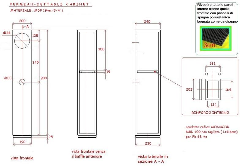 diffusori largabanda  Permia10