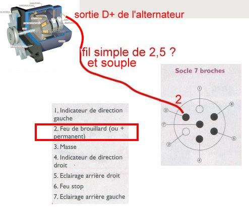 Modification faisceau 12v - Page 4 Altern10