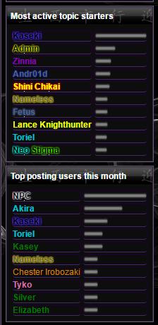 July Top Post Untitl11