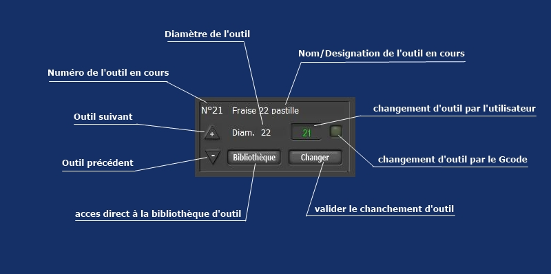 Cnc Atelier Outil210