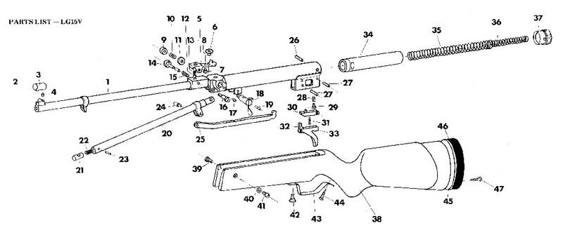 Identification, evaluation et cession éventuelle d'une carabine à plomb Wp0_wp10