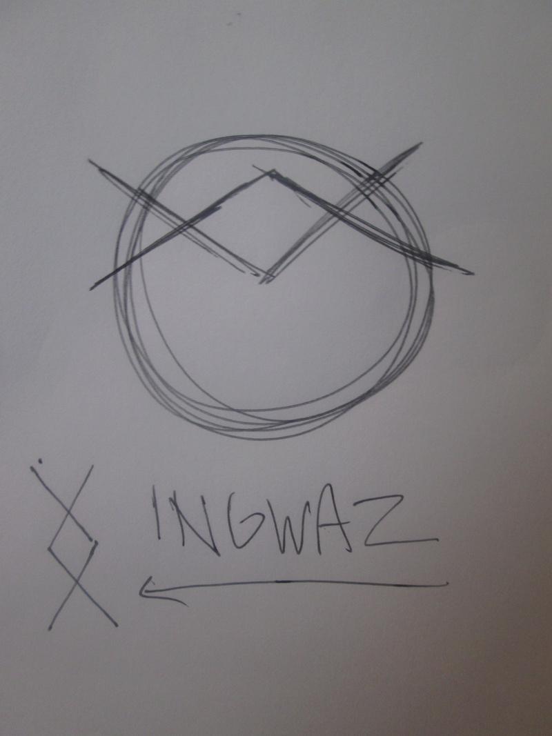 Operator Symbol Symbol13