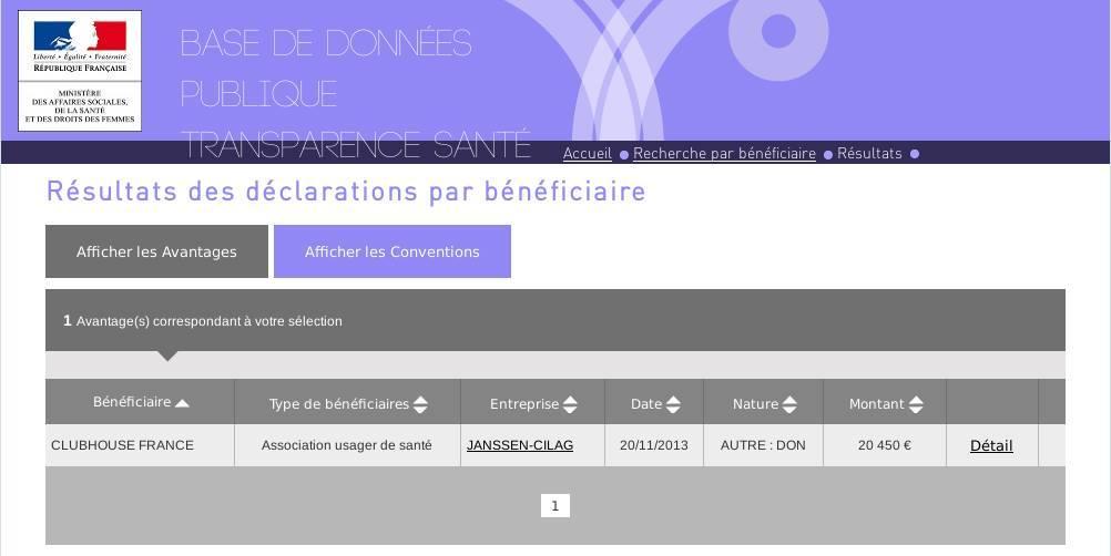 Avis sur la Clinique du Château - Garches - 92 11155110