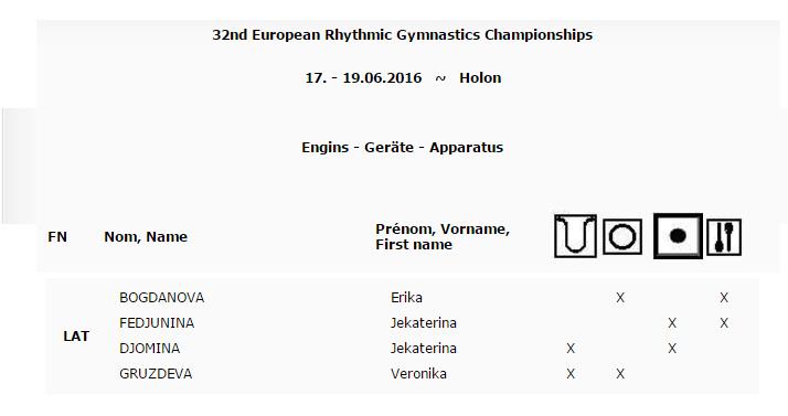32-й чемпионат Европы (Израиль) Untitl10