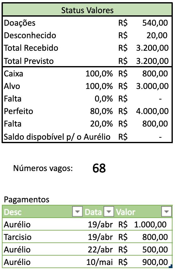 Rifa para ajudar o Aurélio (Boss2K) - Caixa 1x15 Teksound nunca usada - Página 4 Captur20