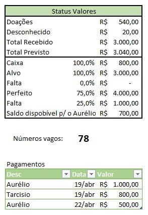 Rifa para ajudar o Aurélio (Boss2K) - Caixa 1x15 Teksound nunca usada - Página 4 Whatsa23