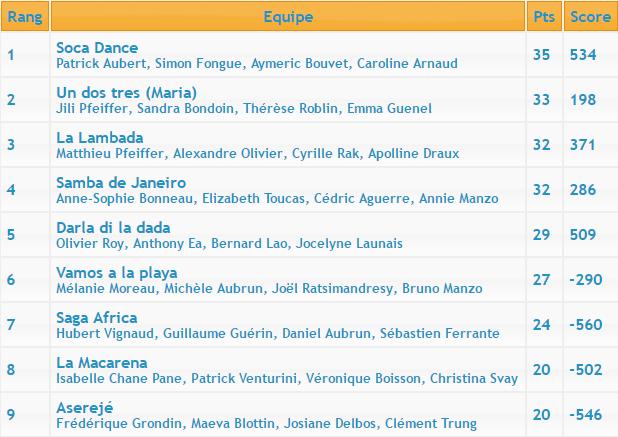 [2015-16] Finale 2016 du Championnat d'Île-de-France Classe11