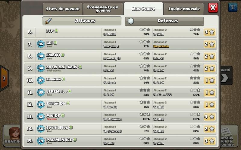Guerre de clan du 14-15 juin 2016 (3Yal_al7osh) Screen61