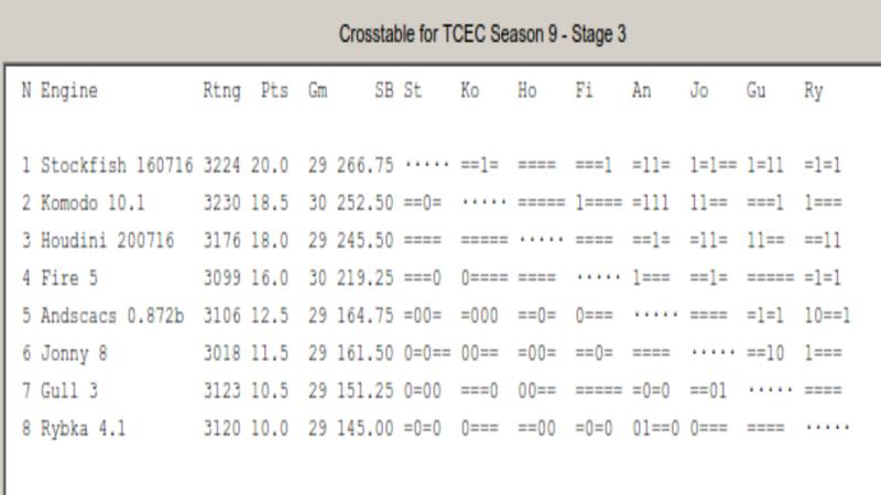 tcec12.png
