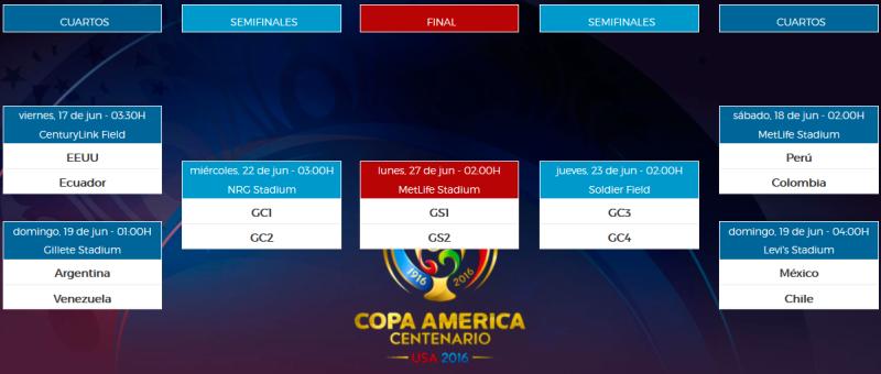 """Copa America 2016 """"centenaire"""": les quarts Copa_q10"""