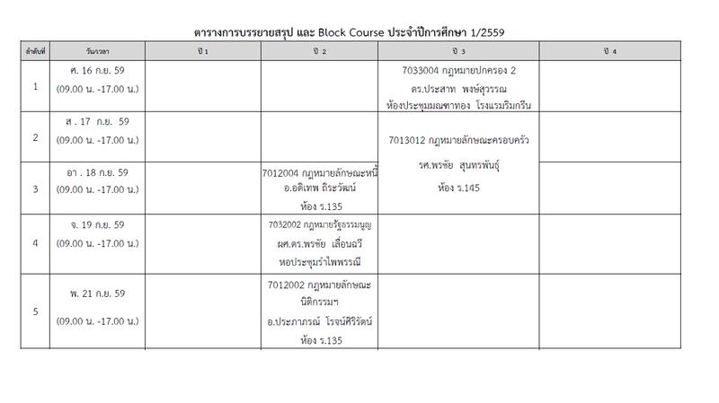 ประกาศตารางการบรรยายสรุป และ Block Course ประจำปีการศึกษา 1/2559 Block_10
