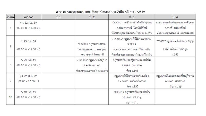 ประกาศตารางการบรรยายสรุป และ Block Course ประจำปีการศึกษา 1/2559 Block_11