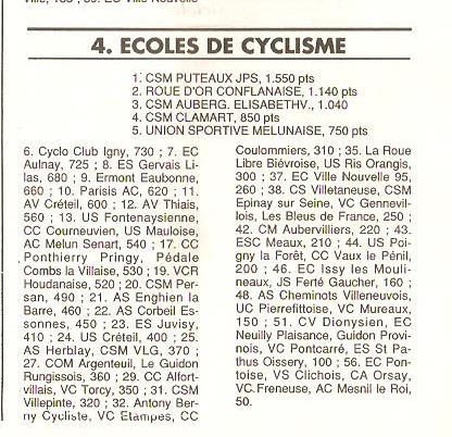 Coureurs et Clubs de Octobre 1993 à Septembre 1996 00433
