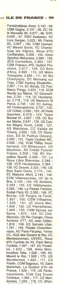 Coureurs et Clubs de Octobre 1993 à Septembre 1996 00631