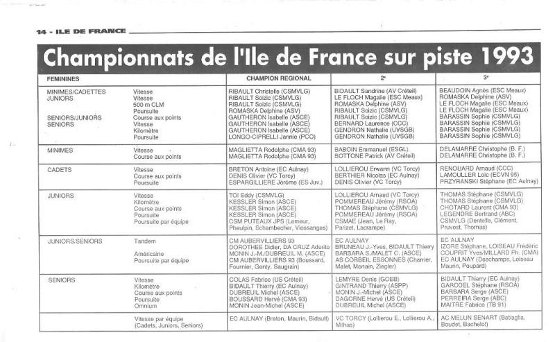 Coureurs et Clubs de janvier 1990 à octobre 1993 - Page 38 03210