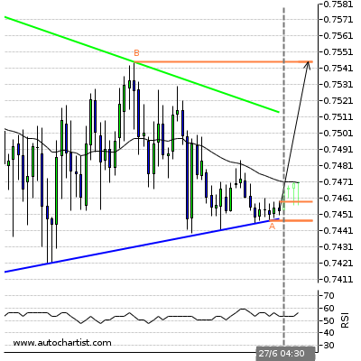 Forex Report Cadchf10