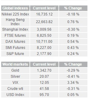 Daily Forex Snapshot  - Page 3 Global10