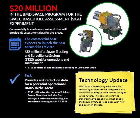US ABM Systems - Page 5 1qg10