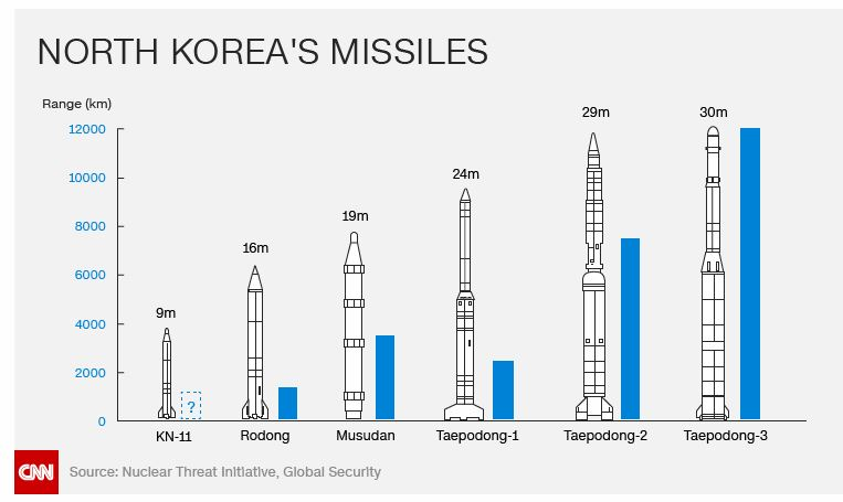 DPR Korea Space and Missiles - Page 4 Kkkkkk10