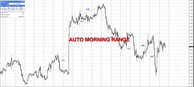 Auto Morning Range 9ki6as10