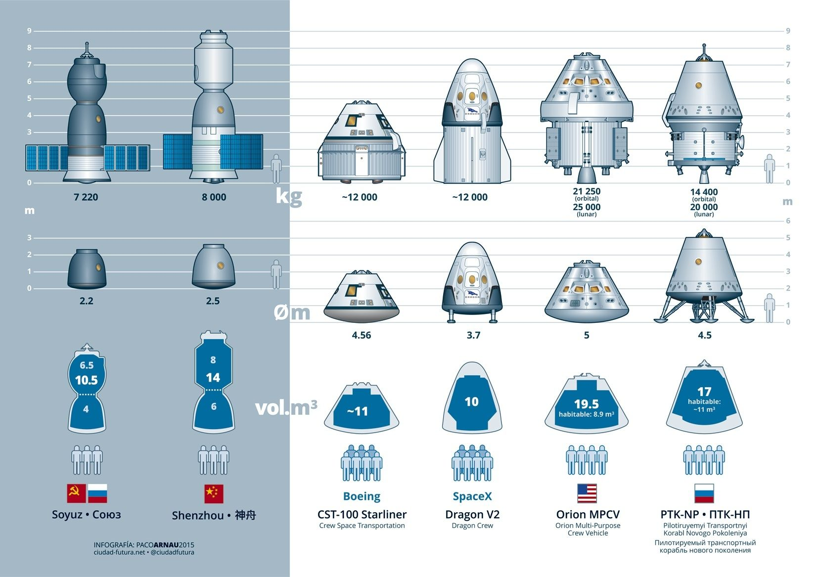 New-Generation 'Federation' Spacecraft - Page 2 W6mx0o10