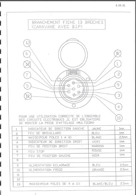 la naissance des esterel (les brevets) 15top10