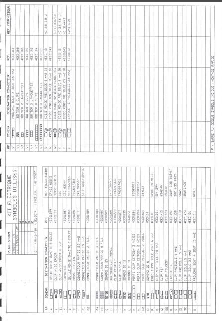la naissance des esterel (les brevets) 17top10