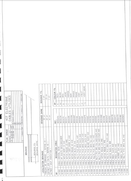 la naissance des esterel (les brevets) 18top10
