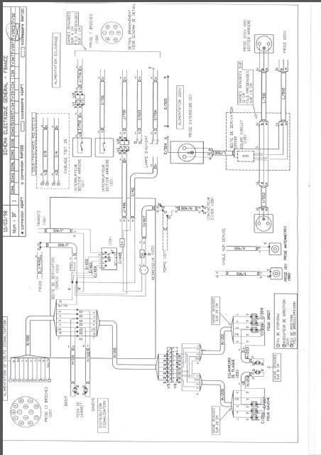 la naissance des esterel (les brevets) 21top10
