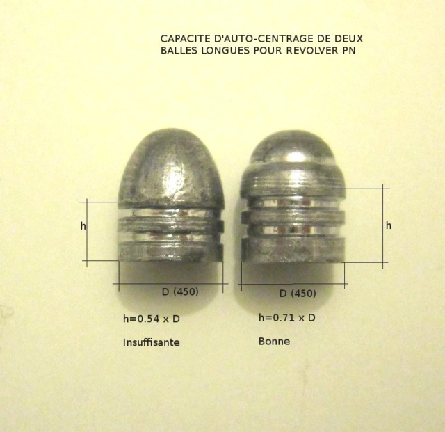 Les moules à balles que j'ai fabriqués..  Capaci10
